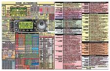 ICOM IC-706MKIIG AMATEUR HAM RADIO DATACHART  GRAPHIC INFORMATION