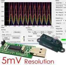 COMBO: iCP12 & GP2Y0A21YK0F - usbStick with Sharp Distance Sensor (10-80 cm)