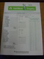 07/07/1993 Cricket Scorecard: Glamorgan v Durham [Nat West Trophy] [At Sophia Ga