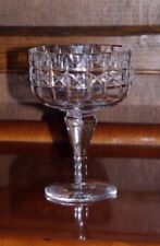 Britain Drinkware/Stemware Hand Blown Glass