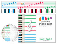 How to Read Music Book and Learn to Play Keyboard Piano in 1hr Beginners Lessons