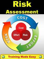Risk Assessment How To Do - Hazard Spotting - Health & Safety Training Made Easy