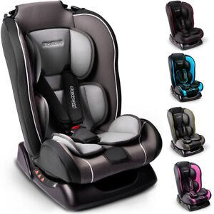 Kinderautositz Autositz 0+I II Gruppe Ricokids Sitzverkleinerer Lorenzo