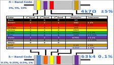 Resistor Color Chart Fridge Magnet