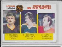 1980-81 O-Pee-Chee Dionne/Gretzky/Lafleur Scoring Leaders # 163