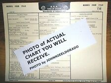 1960 Morris FOUR Series 850 Model Original AEA Tune Up Chart