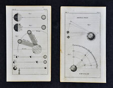 1845 Astronomy 2 Prints Earth Refraction Parallax Seasons Solar Rays Physics