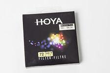 Hoya Nahlinse 72mm +4