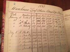 1883-1884 Petersburg Virginia Ledger Book David Dunlop Tobacco Company, Cameron