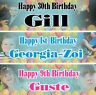 2 Personalised birthday banners photo Adults children kids balloon party poster