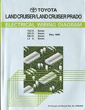 1996 TOYOTA LAND CRUISER PRADOVZJ9 KZJ9 SERIES ELECTRICAL WIRING DIAGRAM EWD269F