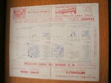 13/05/1959 Cricket Scorecard: Northamptonshire v Lancas