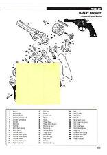 Webley Mark Iv Revolver, Metro Police Auto Pistol Exploded View Parts 2011 Ad
