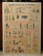 LARGE FRAMEABLE MID CENTURY WELCH MANUF. INDUSTRIALISM POP ART POSTER