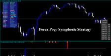 Forex Pogo Symphonie Strategy Indicator MT 4 No Repaint Signal Profitable
