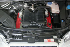 Audi B7 RS4 4.2 FSI V8 Rotrex Supercharger Conversion.