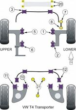 Pour VW Transporter T4 SYNCRO 1990-1996 [27 mm] Powerflex Suspension Bush Kit