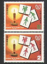 China 1981 Health/Welfare/Disabled Persons/Medical/Animation 2v set (n36343)