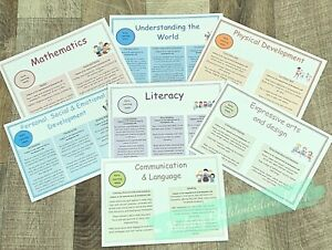 2021 EYFS Early Learning Goals posters,classroom display Childminder, resource.