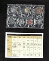 2005 Uncirculated Coin Proof Like Set ~ Loon Bear Canadian Coin set