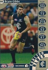 2013 AFL TEAMCOACH BRYCE GIBBS SILVER Carlton #08 NEW BLUES CARD