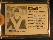1981-82 Topps Hockey PROOF Vancouver Canucks