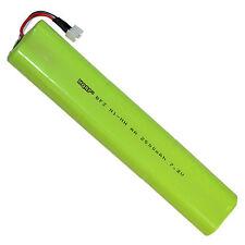 HQRP Battery for TDK Life On Record A33 Weatherproof Speaker EU-BT00005200-B