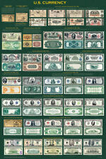 U.S. Currency Poster Print, 24x36