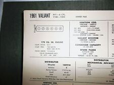 1961 Plymouth Valiant SIX Series Models with Hyper Pak 170 CI L6 Tune Up Chart