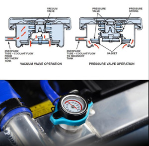 Thermo Thermostatic Radiator Cap Cover Water Temperature Gauge Spiffy 1.3 Bar