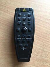 More details for interlink irc-tm laser projector remote control