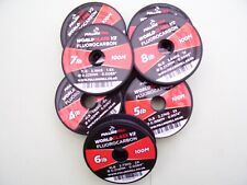 Fulling Mill Fluorocarbon NEW Updated V2 World Class 100 Meters