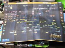 PC CIVILIZATION CALL TO POWER REFERENCE CHART / MAP POSTER ONLY