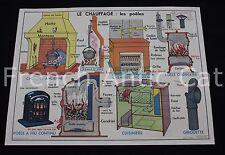 Affiche scolaire vintage 11 Moyen Chauffage Poêle maison radiateur cheminée MDI