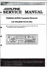Alpine  Service Manual  für TDM-7531 R/ 7532 / 7535 englisch
