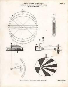 1809 DATED PRINT ASTRONOMY PLANETARY MACHINES EQUATION MECHANISM PLANET'S ORBIT
