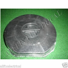 Kleenmaid RH1X, RH3X Rangehood Carbon Filter Part # RHC014, ELF00211