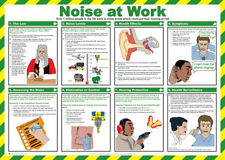 Click Medical Noise at Work Law Levels Risks UK Health and Safety A2 Size Poster