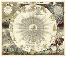 Celestial Map Copernicus Solar System Zodiac illustrated map Homann ca. 1716