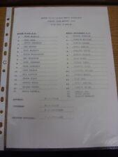 15/08/1994 teamsheet: a Walsall: Aston Villa V RAPID BUCAREST Friendly []. Tha