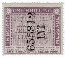 (I.B) United Kingdom Electric Telegraph Co : Message 1/-