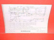 1964 1965 MERCURY COMET CYCLONE GT CALIENTE CONVERTIBLE FRAME DIMENSION CHART