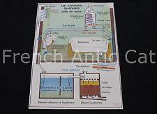 Affiche scolaire Appareil sanitaire salle de bains distribution eau maison MDI