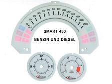 Tachofolienset 200km/h LORINSER für smart 450  Benzin + Diesel