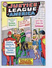 Justice League of America #28 Dc 1964