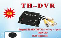 New 5-35V 1080P HD AHD TVI CVI CVBS camera Motion detect loop Video recorder DVR