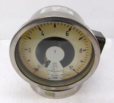 WIKA Grenzwertschalter 0-10 kp/cm2 | Typ 82.21 | Ø 170 mm | Sicherheitsglas