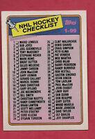 1988-89 TOPPS # 99  UNMARKED  CHECKLIST NRMT  CARD