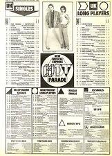 6/2/82PGN02 NME CHARTS PAGE : KRAFTWERK WERE NO.1