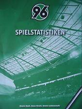 Spielstatistik 2013/14 Hannover 96 - Braunschweig